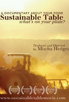Sustainable Table: What's On Your Plate?